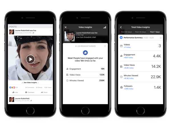 Facebook Live - Productivity Tools for Event Planners