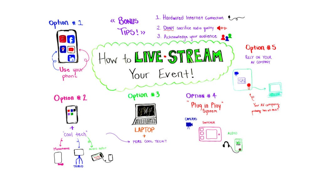 Event Live Streaming