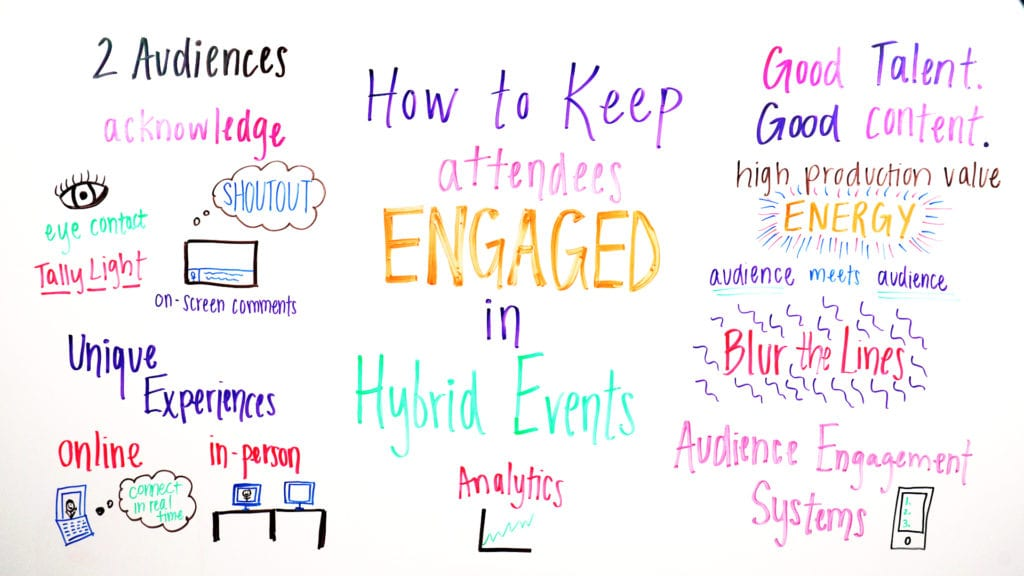 hybrid audience engagement