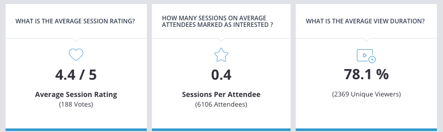 session analytics - event trends