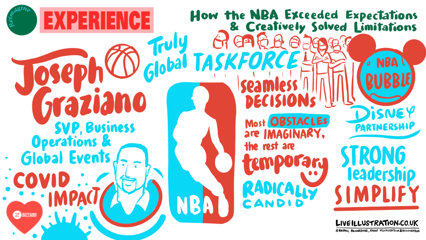 what event professionals can learn from the nba bubble - live illustration