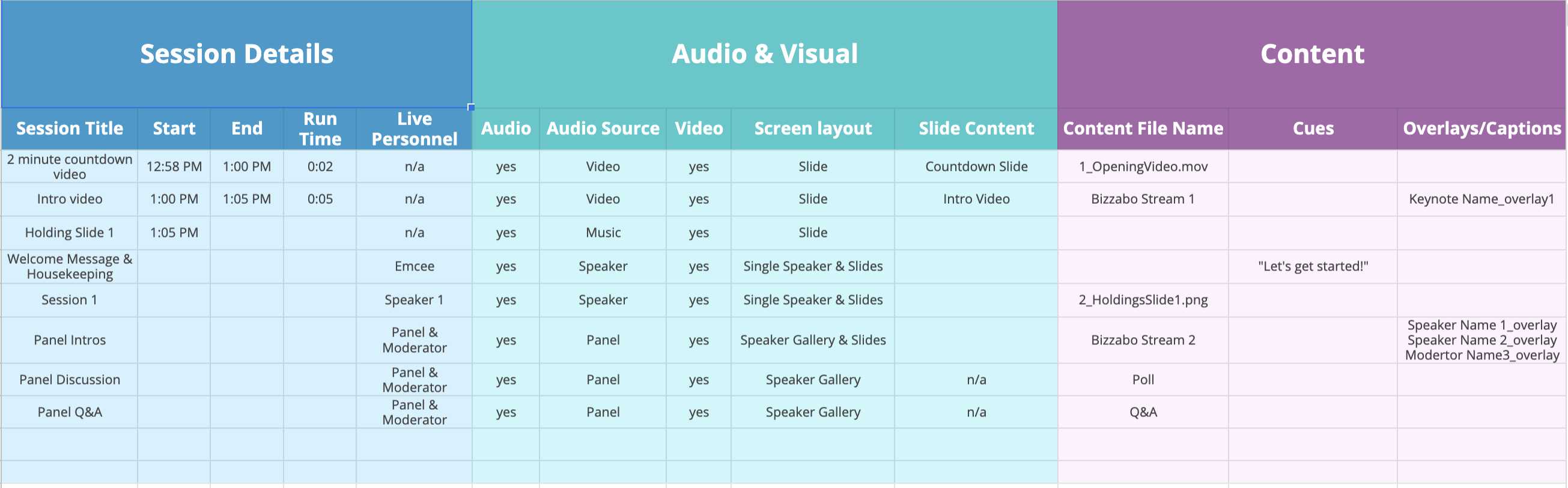 virtual event production glossary - run of show