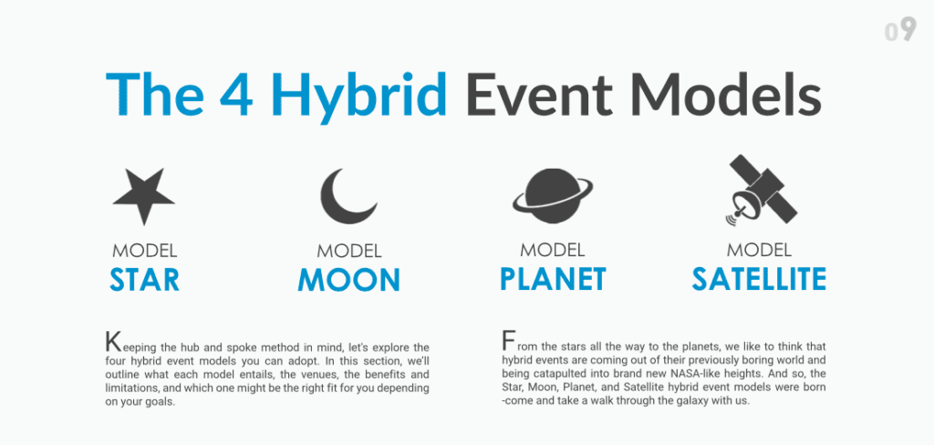 a guide to hybrid events